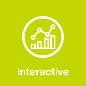 interactive strategy